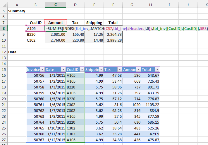 Use the Column Header to Retrieve Values from an Excel Table