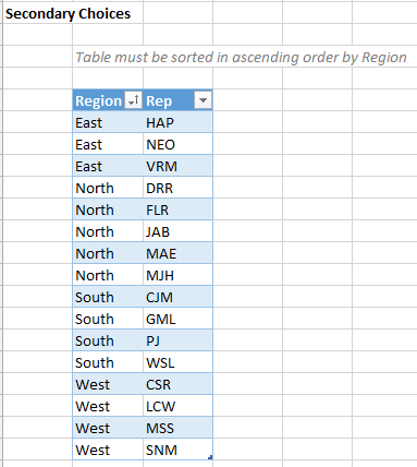 how to set up a roll down list in excel