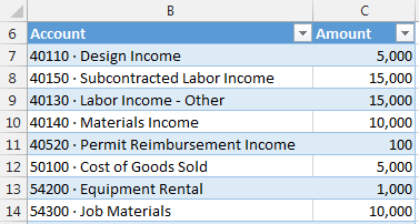 Pull Budget Values into an Income Statement | Excel University