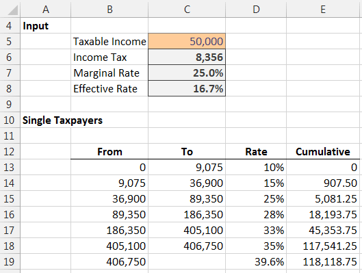 Income Tax Formula – 2014 Tax Computation Worksheet