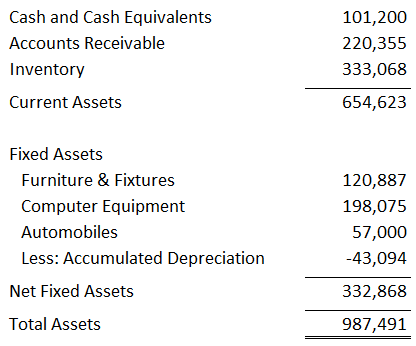 Sample Balance Sheet by Jeff Lenning