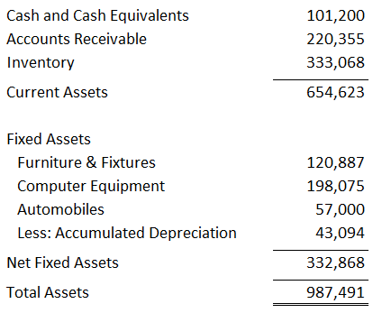 Updated Balance Sheet by Jeff Lenning