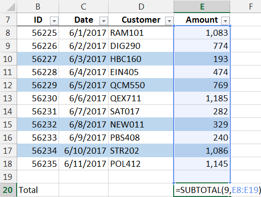 Excel SUBTOTAL function by Jeff Lenning