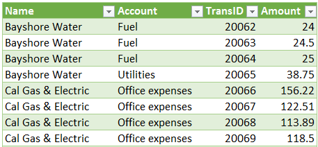 Excel Table results by Jeff Lenning