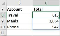 An excel screenshot of the sumifs formula being filled down through the spill range