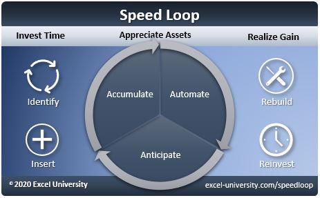 speed_loop_1_sm